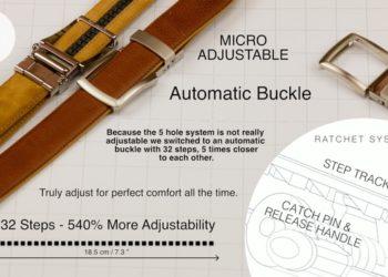 Beliebt auf Kickstarter: Zolo Earphones, Ticwatch Smartwatch, Kevlar Smart Belt 3